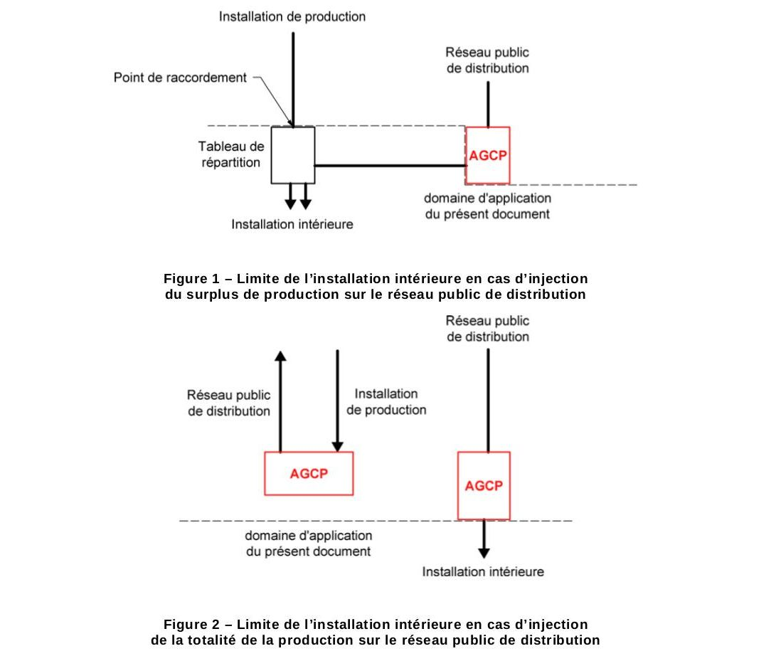 Electricité limites du diagnostic à l'AGCP production électrique