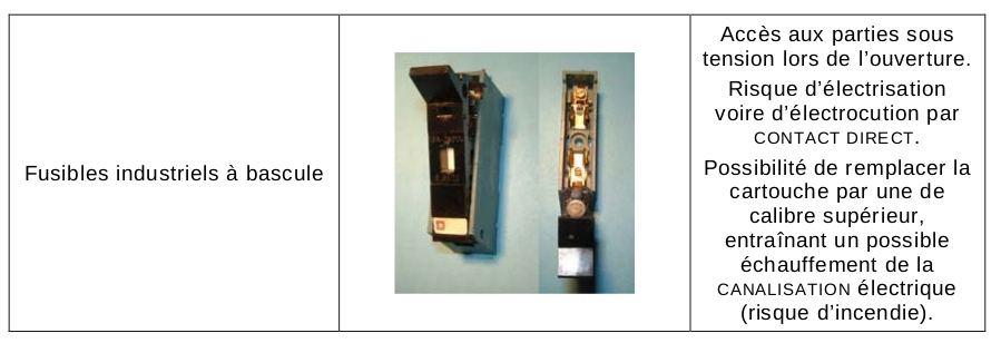 Diagnostic électricité porte fusible à bascule vétuste